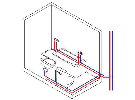 водоснабжения квартиры